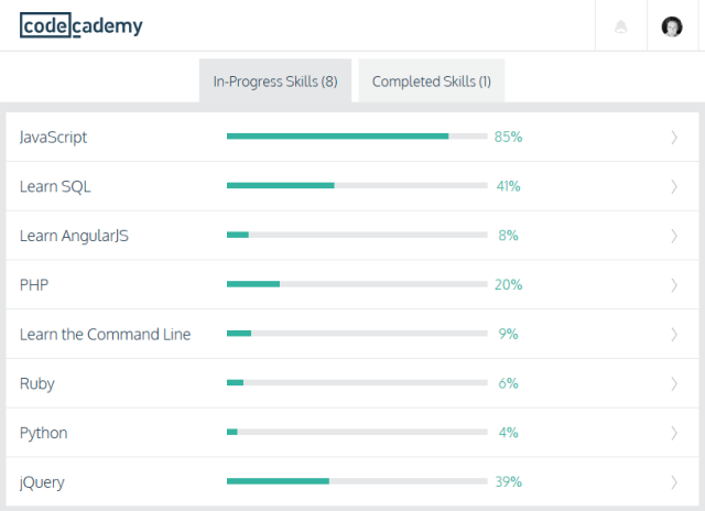 My progress in eight classes at Codecademy.